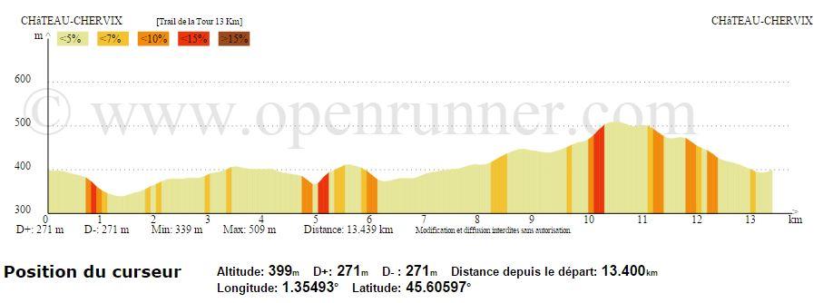 Profil tdt 2016 13 km 1